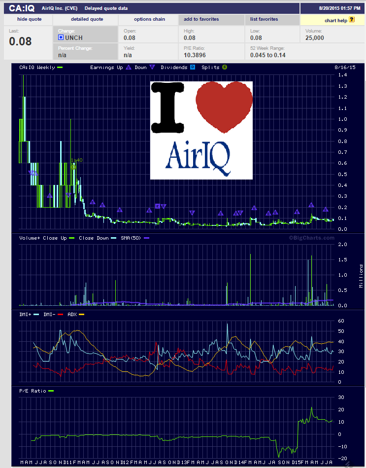 IQ-VN-All-Time-Weekly-08-20-2015