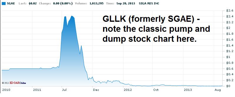 SGAE-formerly-GLLK